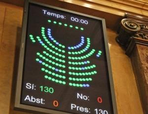 votacion-parlamento